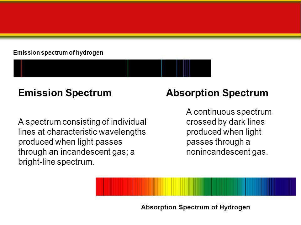 Emission Spectrum Absorption Spectrum