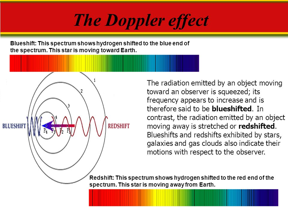 The Doppler effect Blueshift: This spectrum shows hydrogen shifted to the blue end of the spectrum. This star is moving toward Earth.