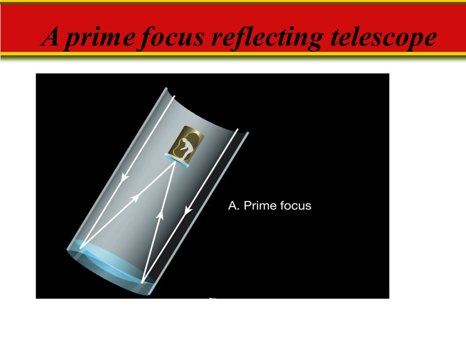 A prime focus reflecting telescope