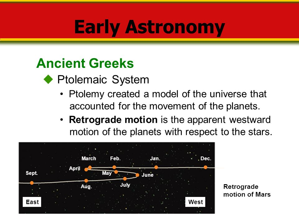 Early Astronomy Ancient Greeks  Ptolemaic System