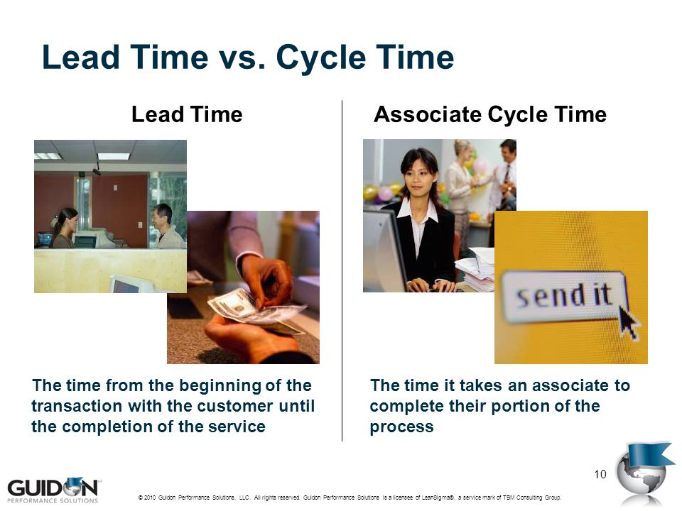Lead Time vs. Cycle Time Lead Time Associate Cycle Time