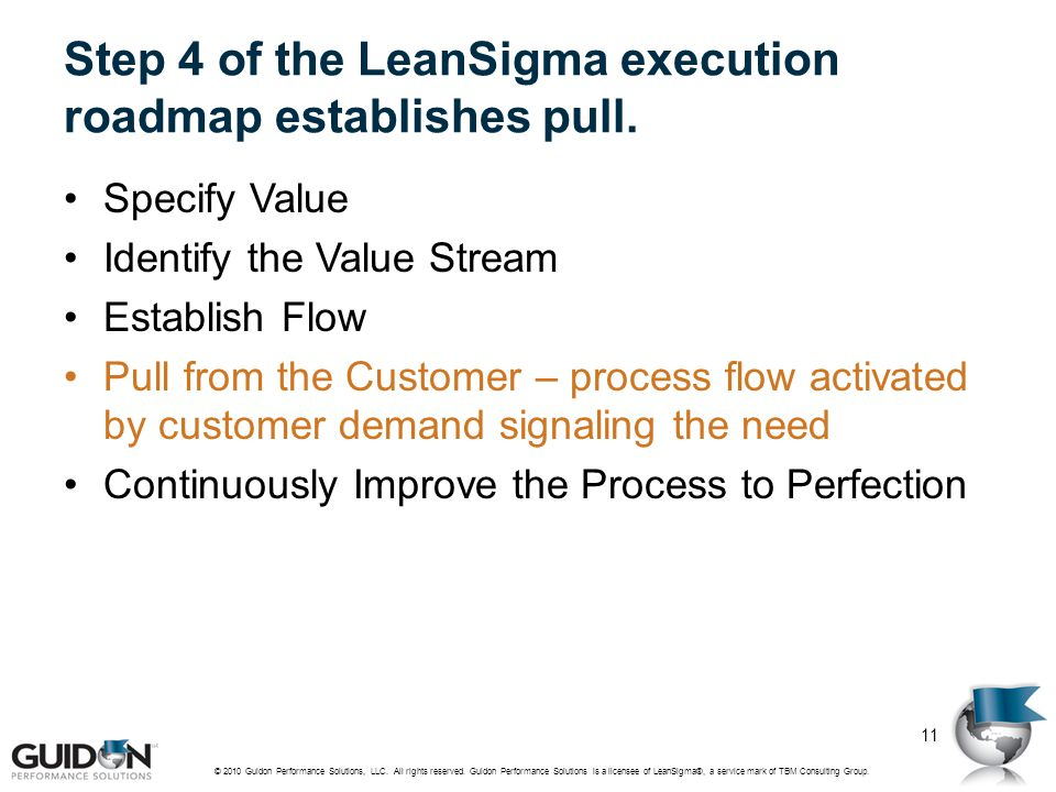 Step 4 of the LeanSigma execution roadmap establishes pull.