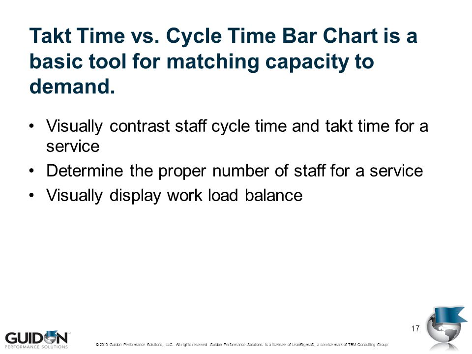 Takt Time vs. Cycle Time Bar Chart is a basic tool for matching capacity to demand.