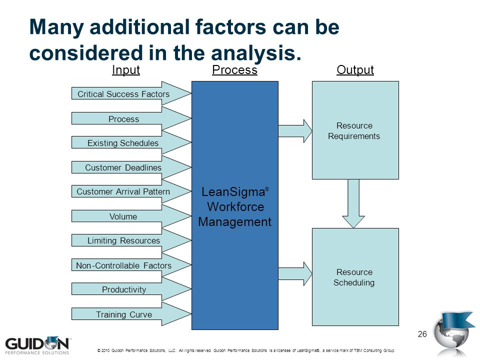 Many additional factors can be considered in the analysis.