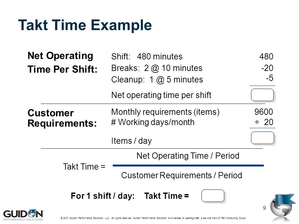 Takt Time Example Net Operating Time Per Shift: Customer Requirements: