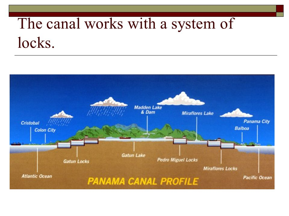 The canal works with a system of locks.