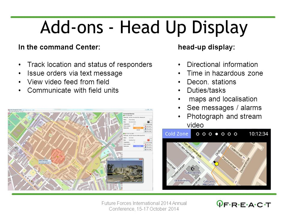 Add-ons - Head Up Display