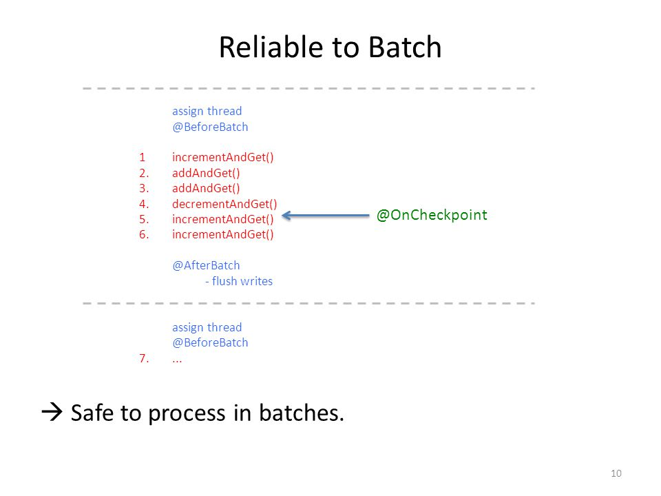 Reliable to Batch  Safe to process in batches. @OnCheckpoint