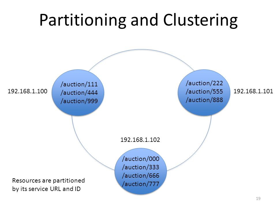 Partitioning and Clustering