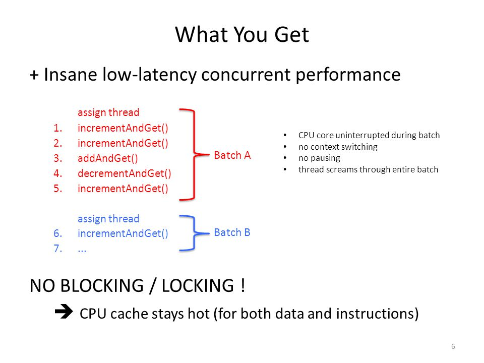 What You Get + Insane low-latency concurrent performance