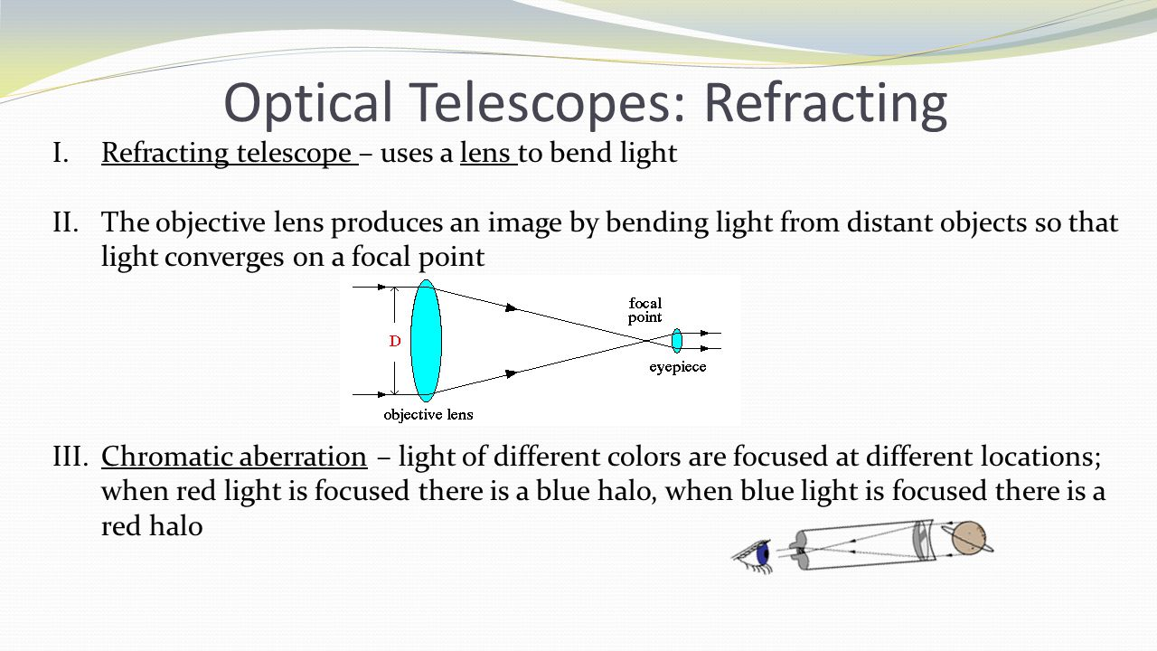 Optical Telescopes: Refracting