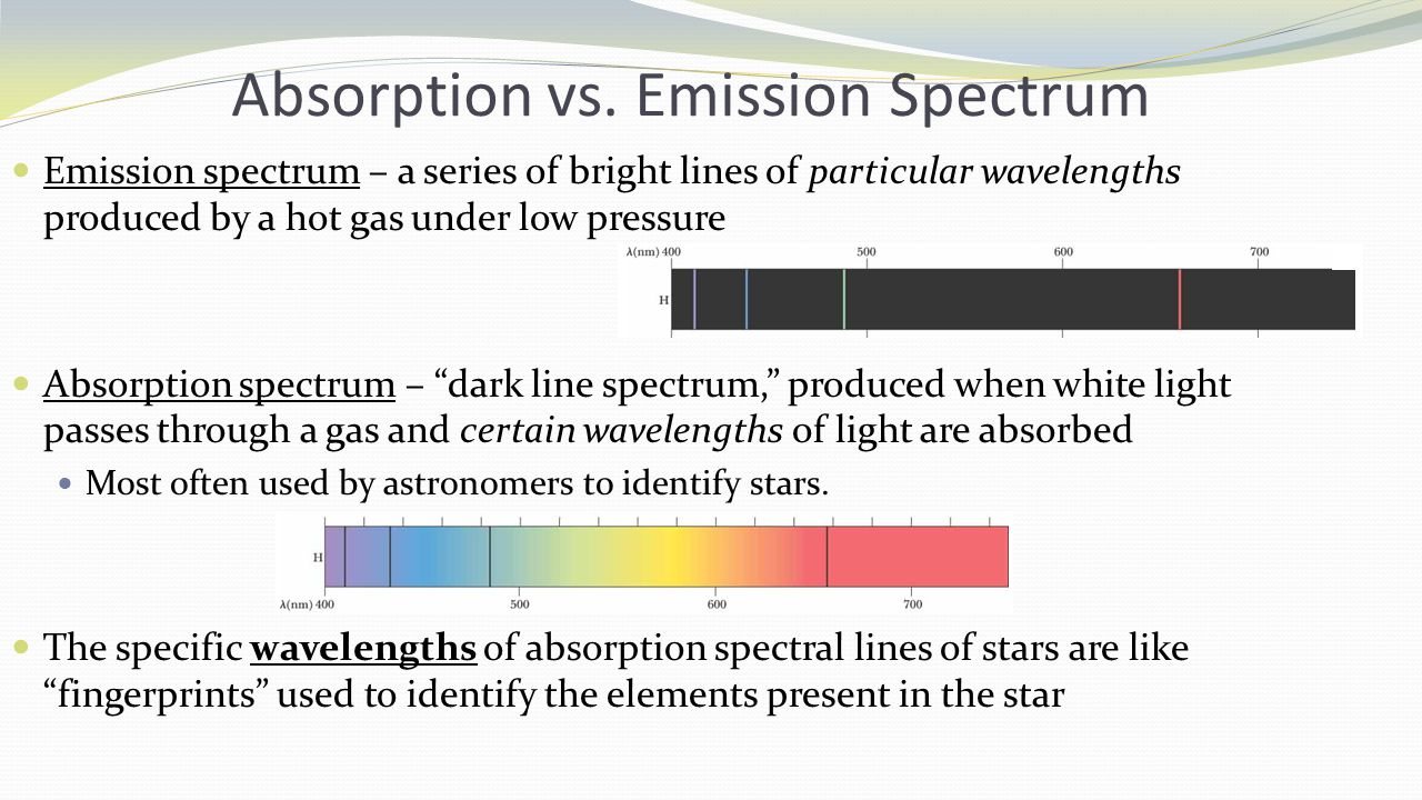 Absorption vs. Emission Spectrum