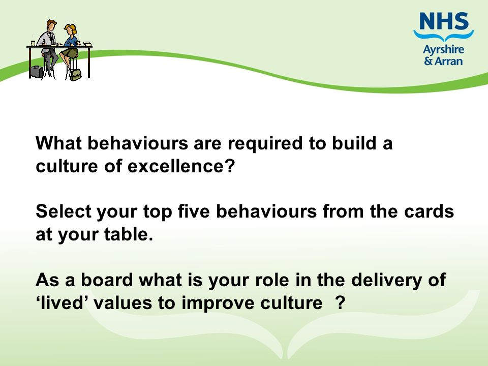 What behaviours are required to build a culture of excellence