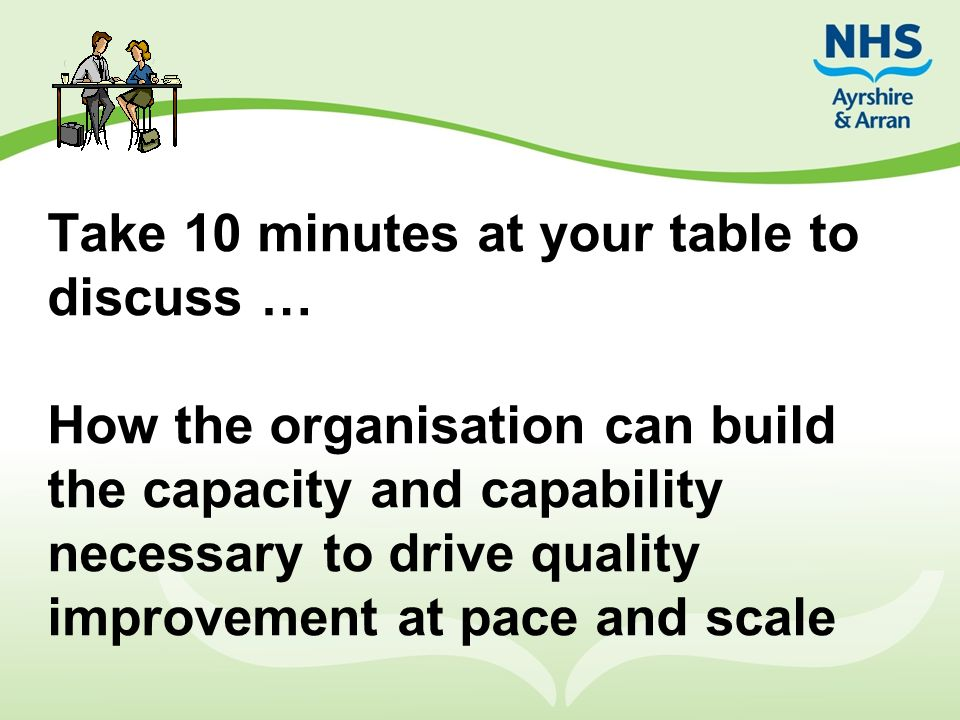 Take 10 minutes at your table to discuss … How the organisation can build the capacity and capability necessary to drive quality improvement at pace and scale