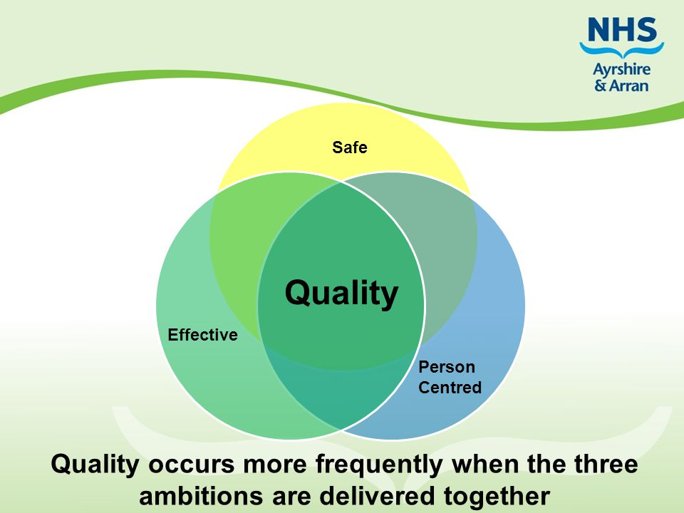 Safe Quality. Effective. Person. Centred.