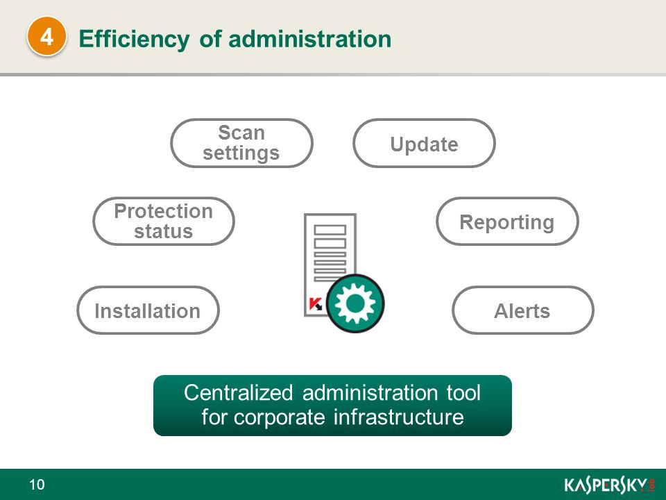 Efficiency of administration