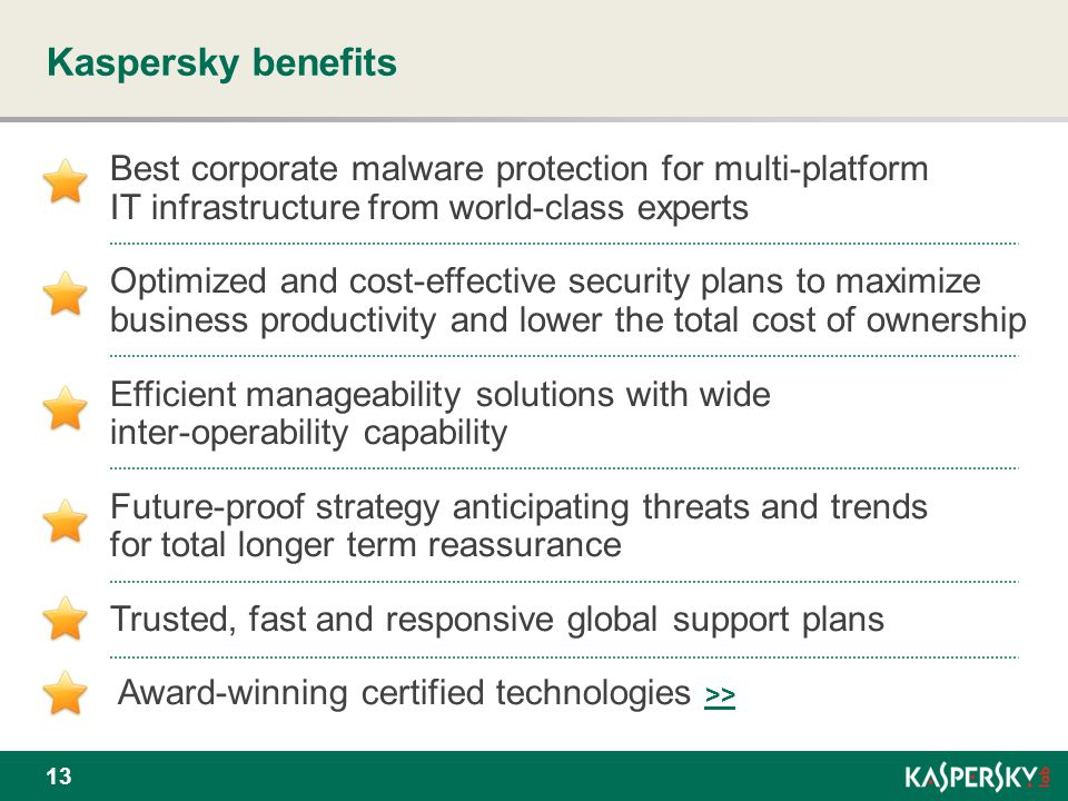 Kaspersky benefits