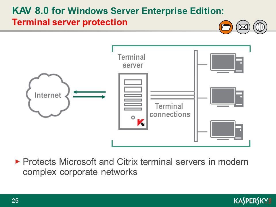 KAV 8.0 for Windows Server Enterprise Edition: Terminal server protection