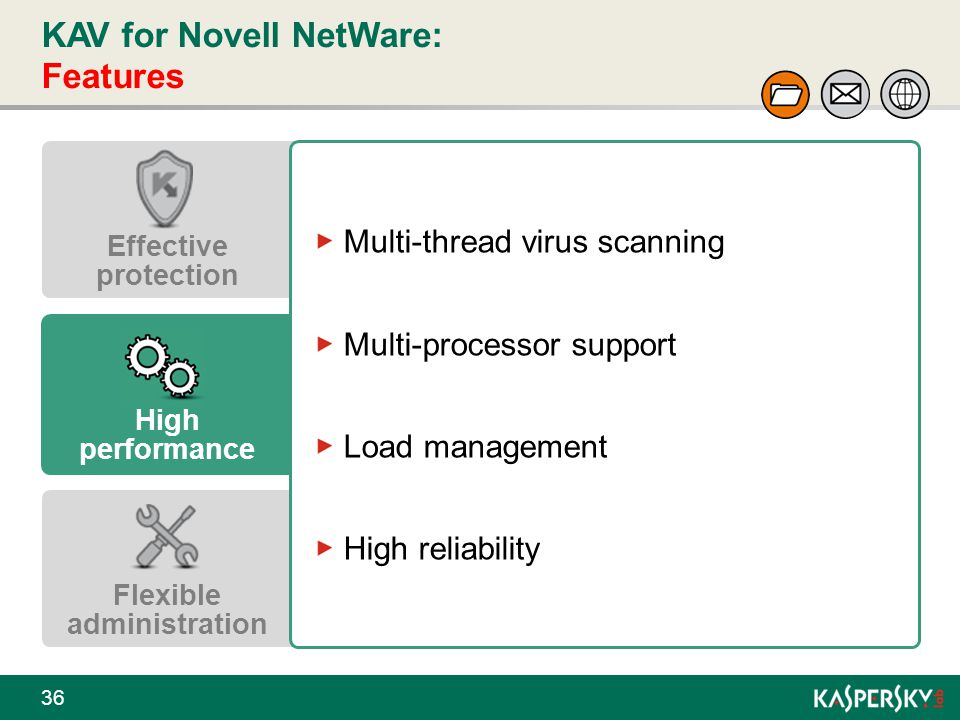 KAV for Novell NetWare: Features