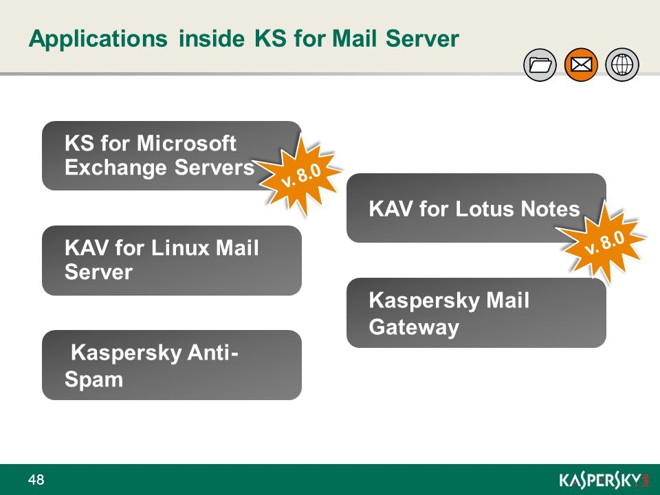 Applications inside KS for Mail Server