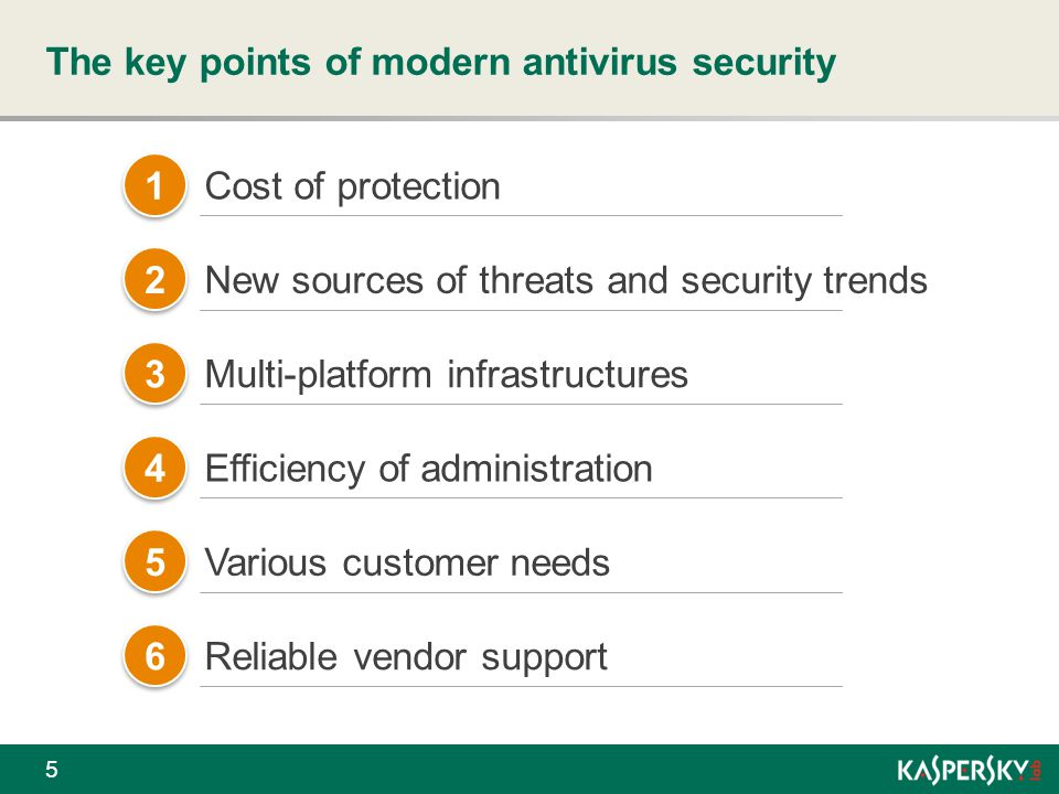 The key points of modern antivirus security