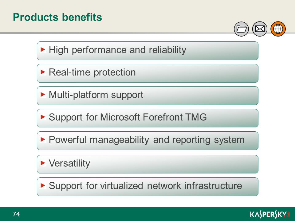 Products benefits High performance and reliability