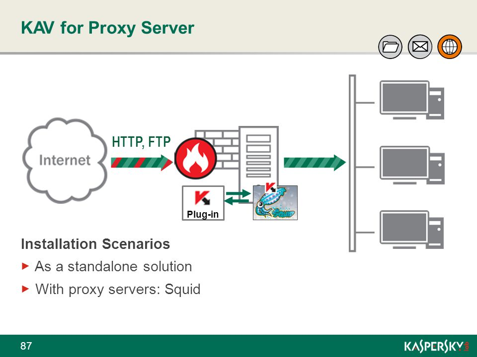 KAV for Proxy Server HTTP, FTP Installation Scenarios