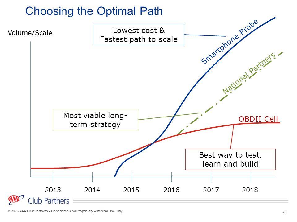 Choosing the Optimal Path