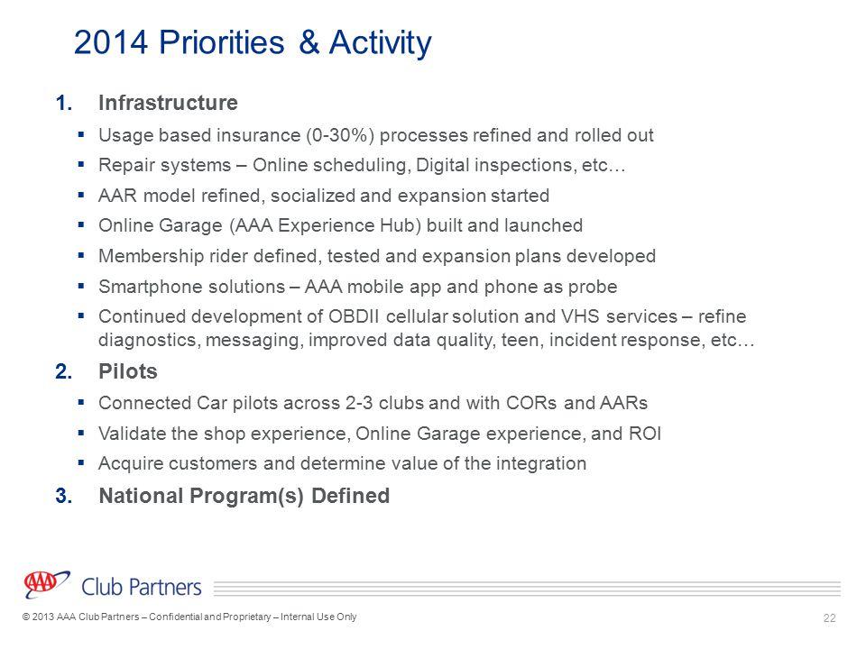2014 Priorities & Activity Infrastructure Pilots