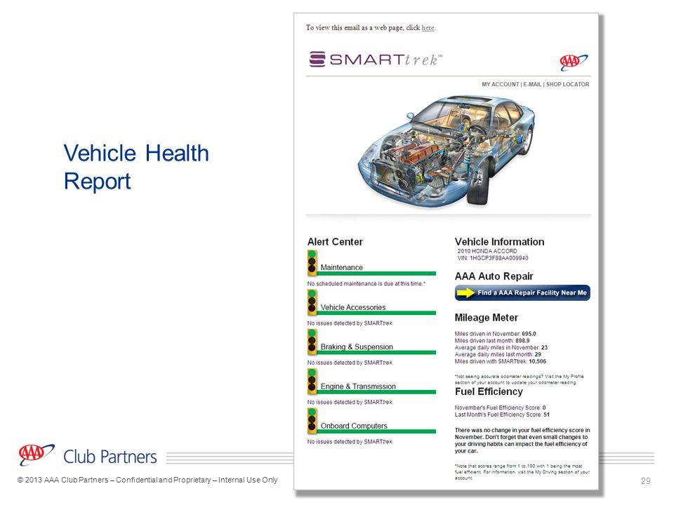 Vehicle Health Report
