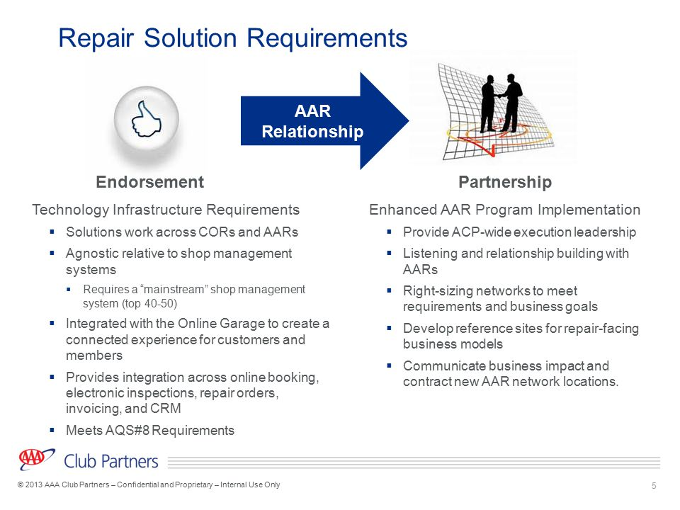 Repair Solution Requirements