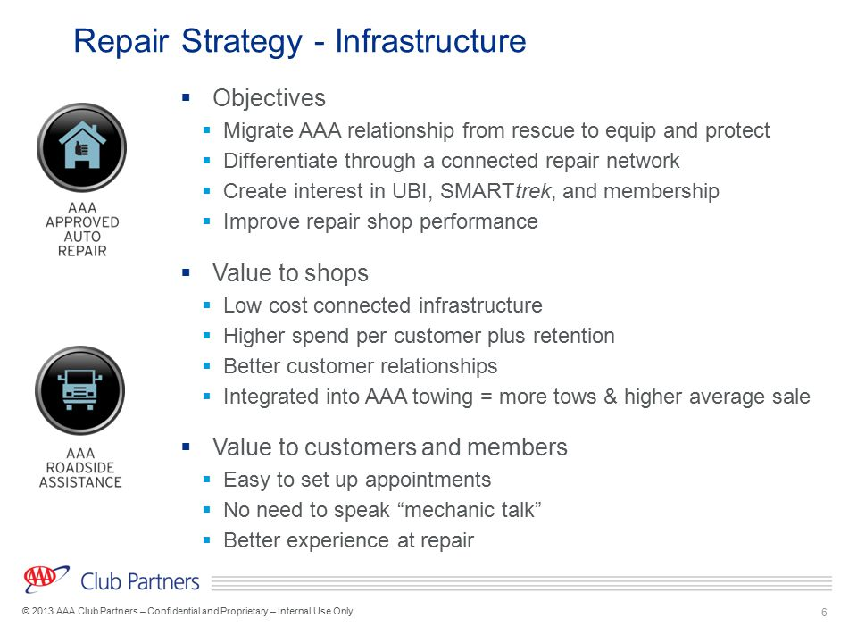 Repair Strategy - Infrastructure
