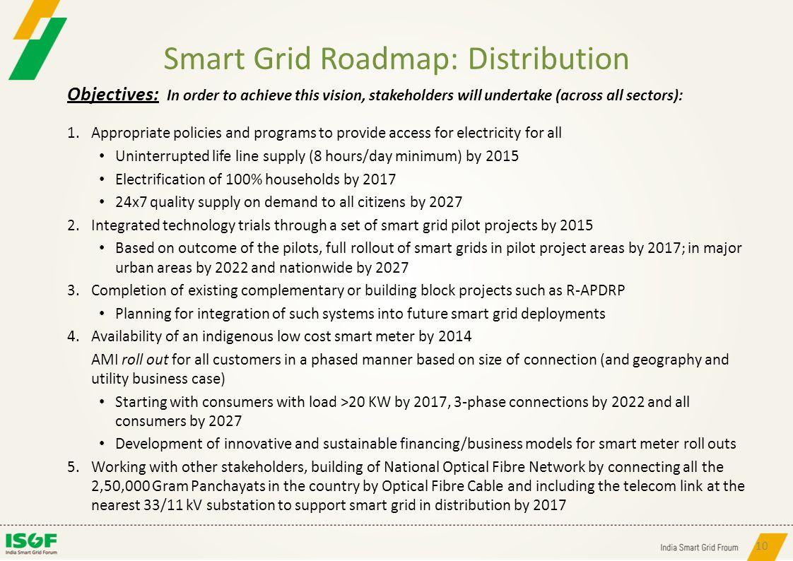 Smart Grid Roadmap: Distribution
