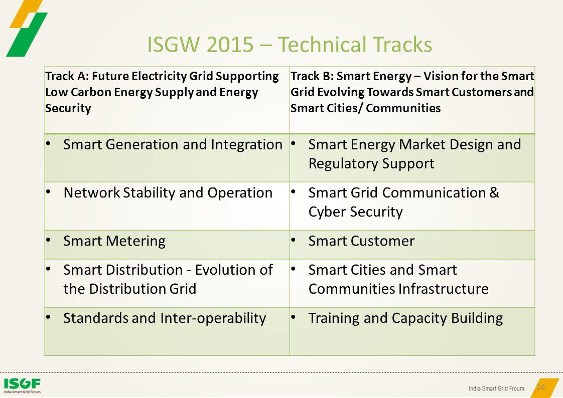 ISGW 2015 – Technical Tracks