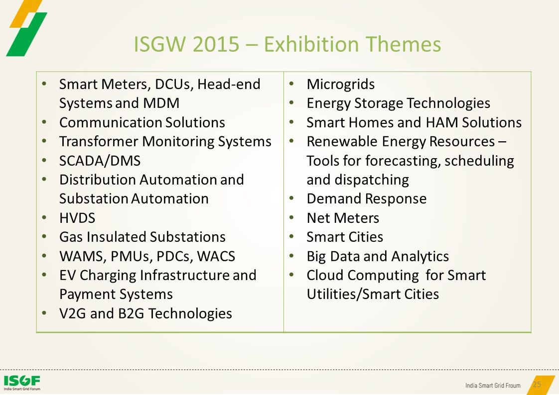 ISGW 2015 – Exhibition Themes
