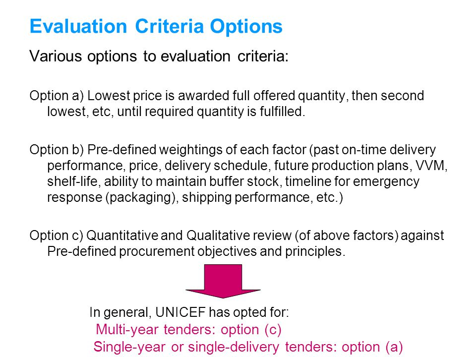 Evaluate stock options
