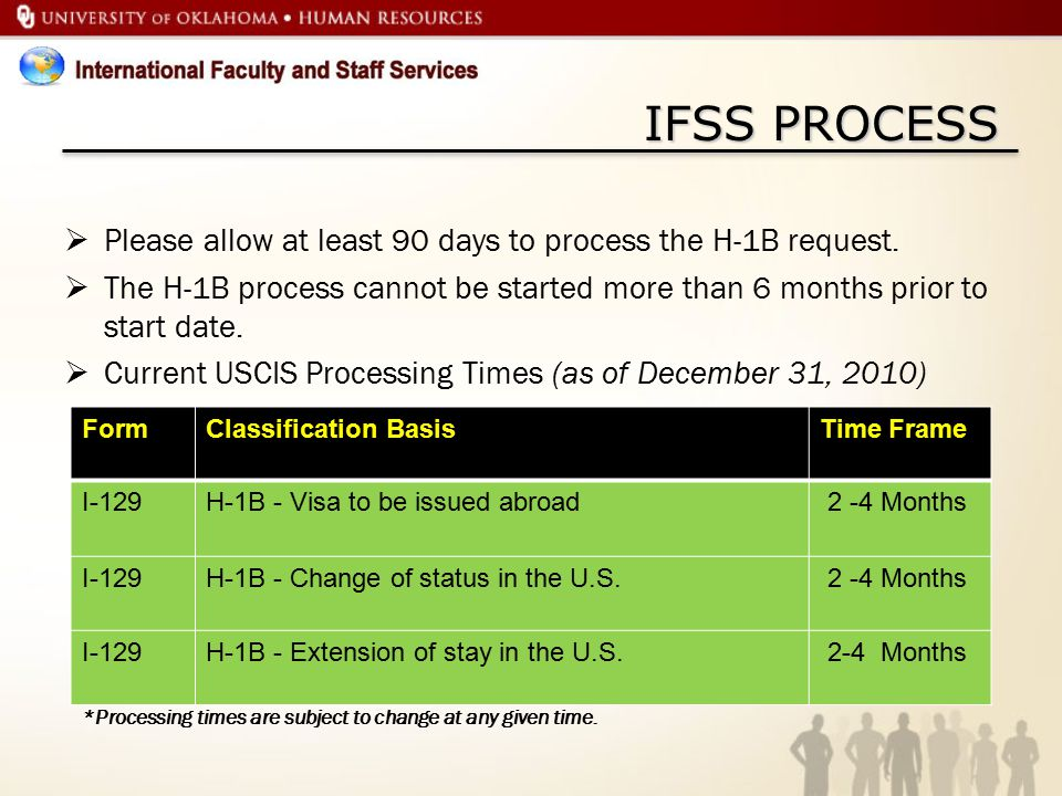 IFSS PROCESS Please allow at least 90 days to process the H-1B request. The H-1B process cannot be started more than 6 months prior to start date.