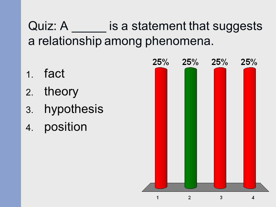 Quiz: A _____ is a statement that suggests a relationship among phenomena.