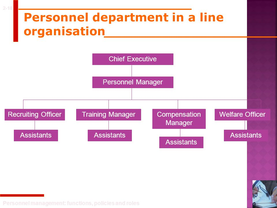 Personnel department in a line organisation