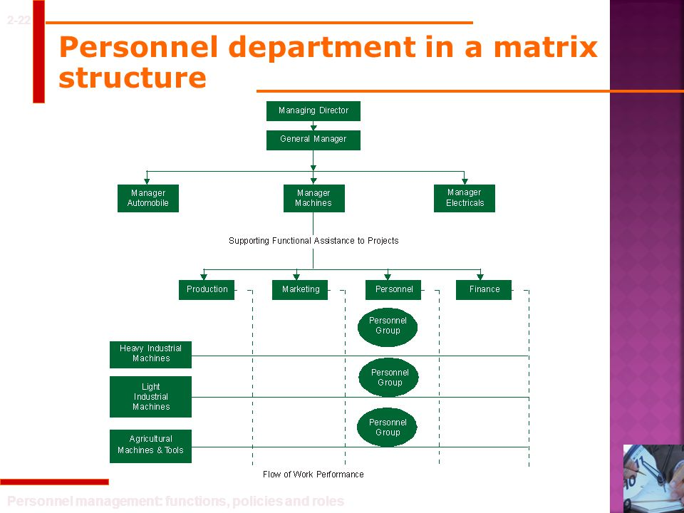 Personnel department in a matrix structure