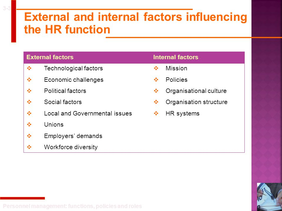 External and internal factors influencing the HR function