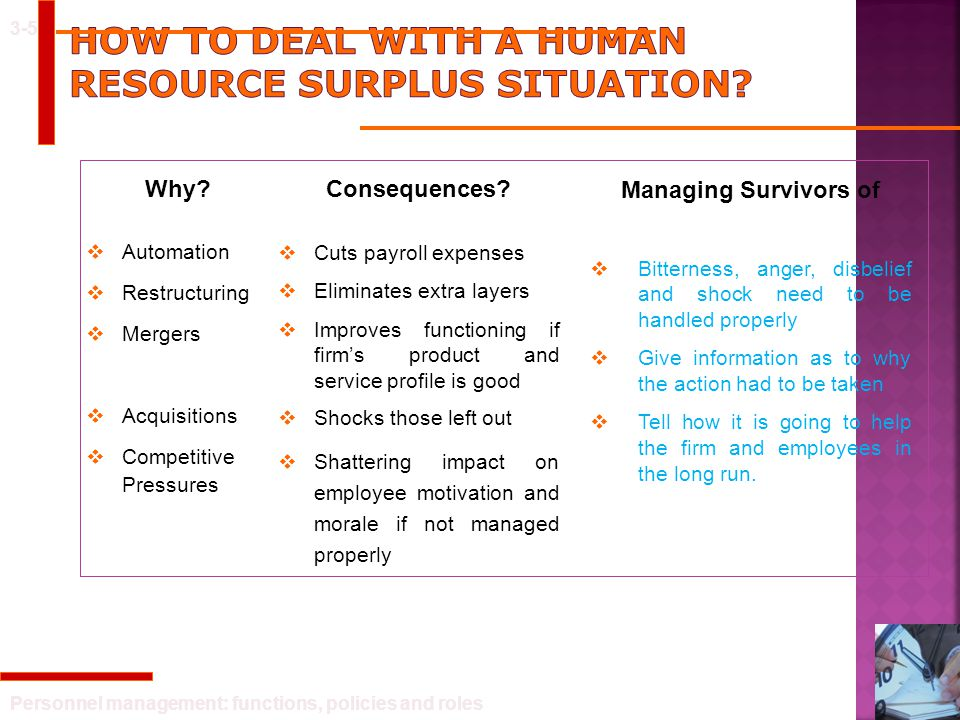 How to deal with a human resource surplus situation