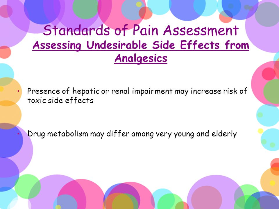 Standards of Pain Assessment Assessing Undesirable Side Effects from Analgesics