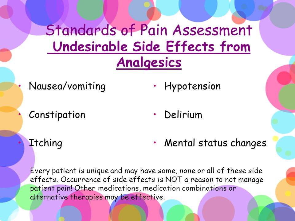 Standards of Pain Assessment Undesirable Side Effects from Analgesics