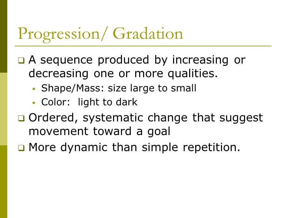 Progression/ Gradation
