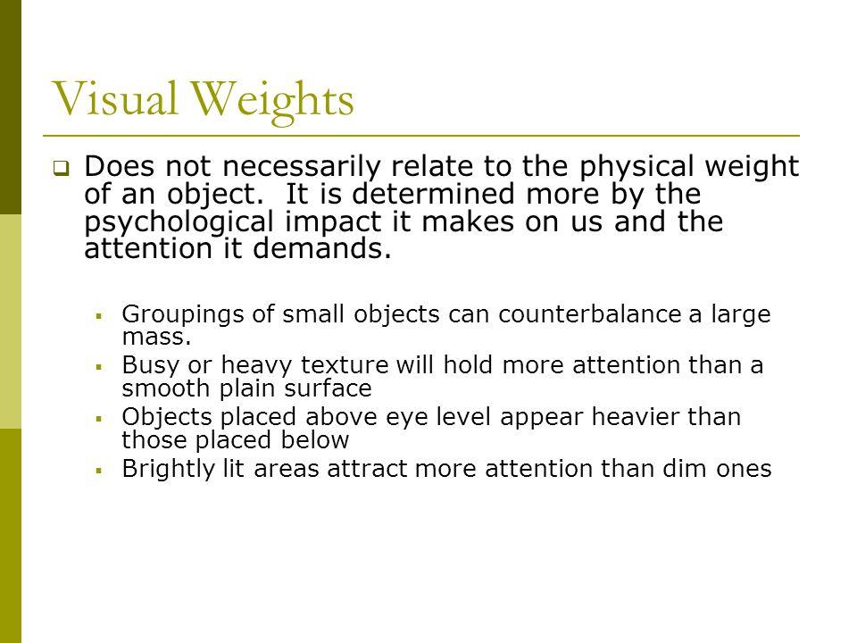 Visual Weights