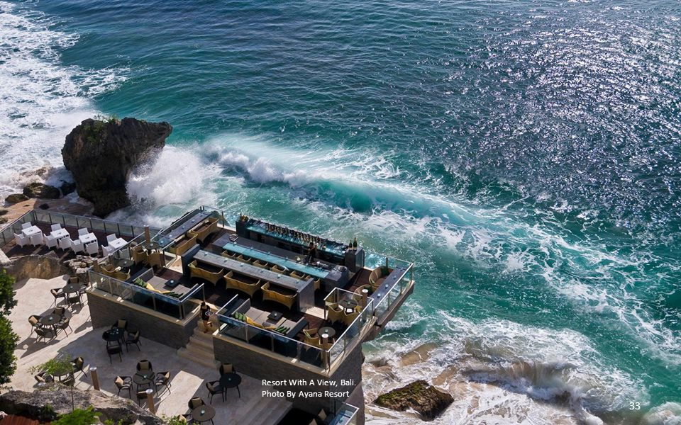 Resort With A View, Bali. Photo By Ayana Resort