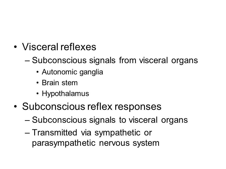 Subconscious reflex responses