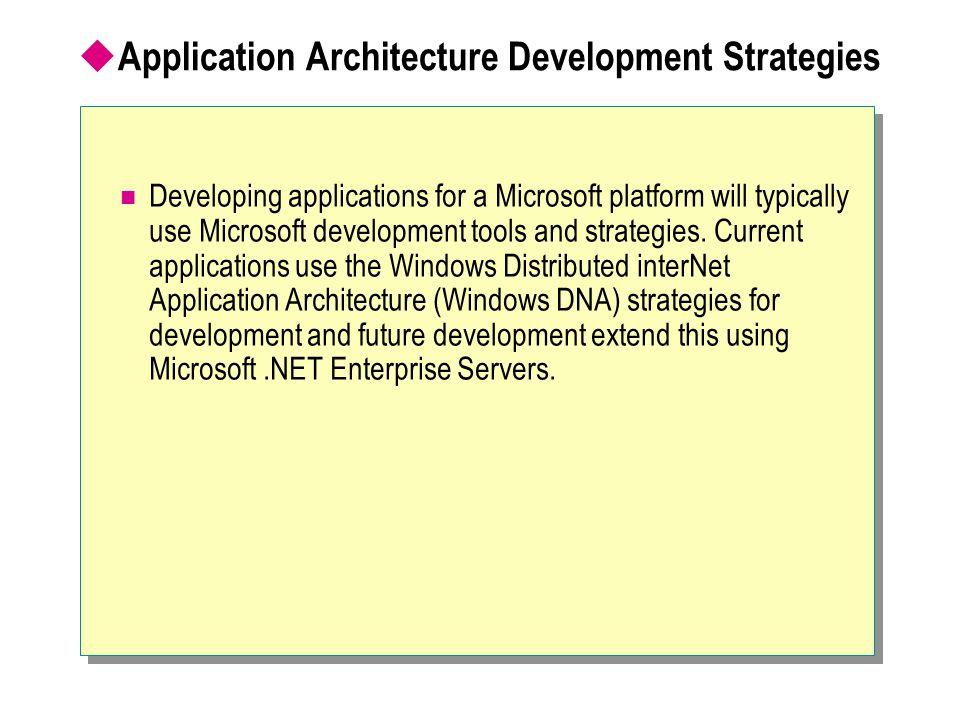 Application Architecture Development Strategies