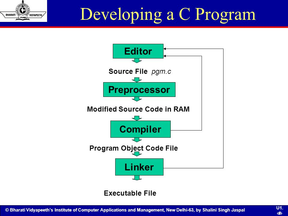 Developing a C Program Editor Preprocessor Compiler Linker